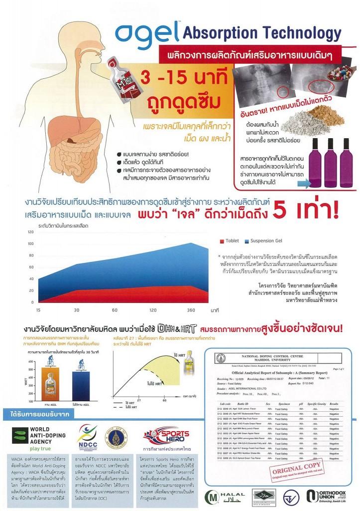 Why agel HRT