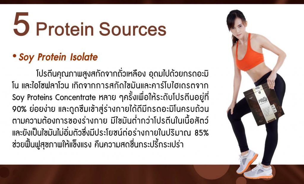 โปรตีนสกัดจากถั่วเหลือง (Soy Protein Isolate) เป็นโปรตีนสกัดจากถั่วเหลือง อุดมด้วยกรดอะมิโน และไอโซฟลาโวน