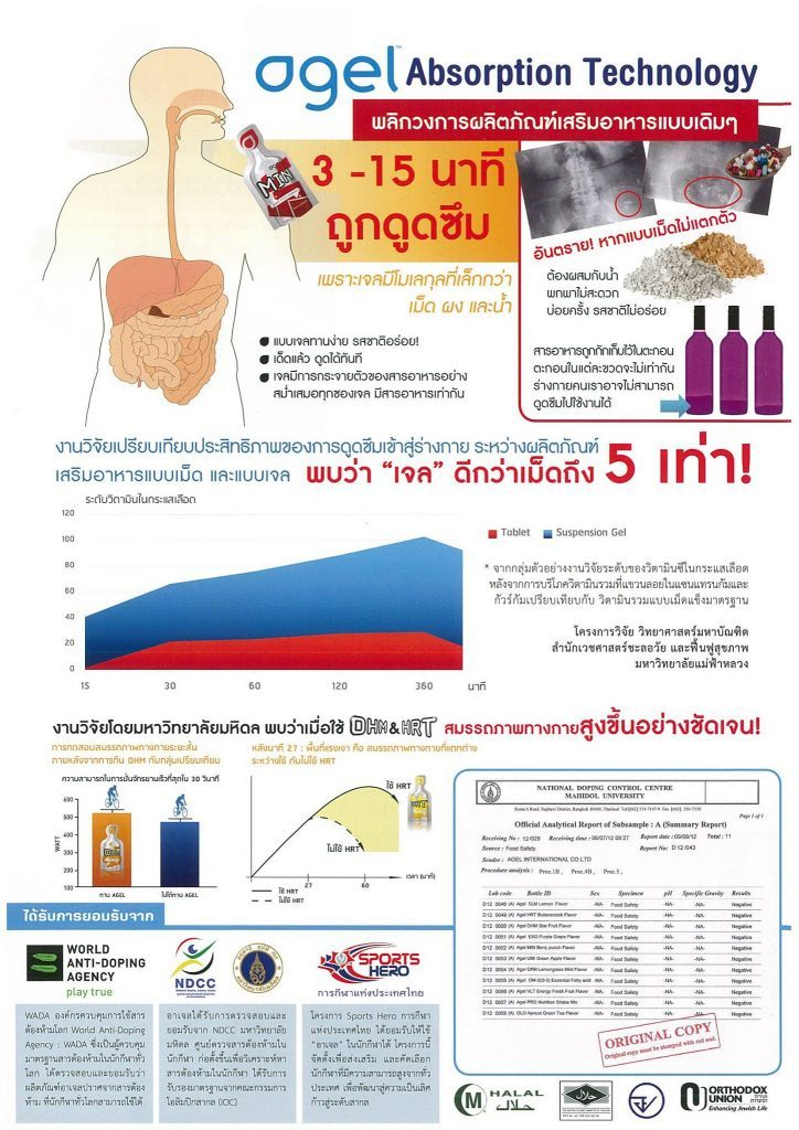 agel research