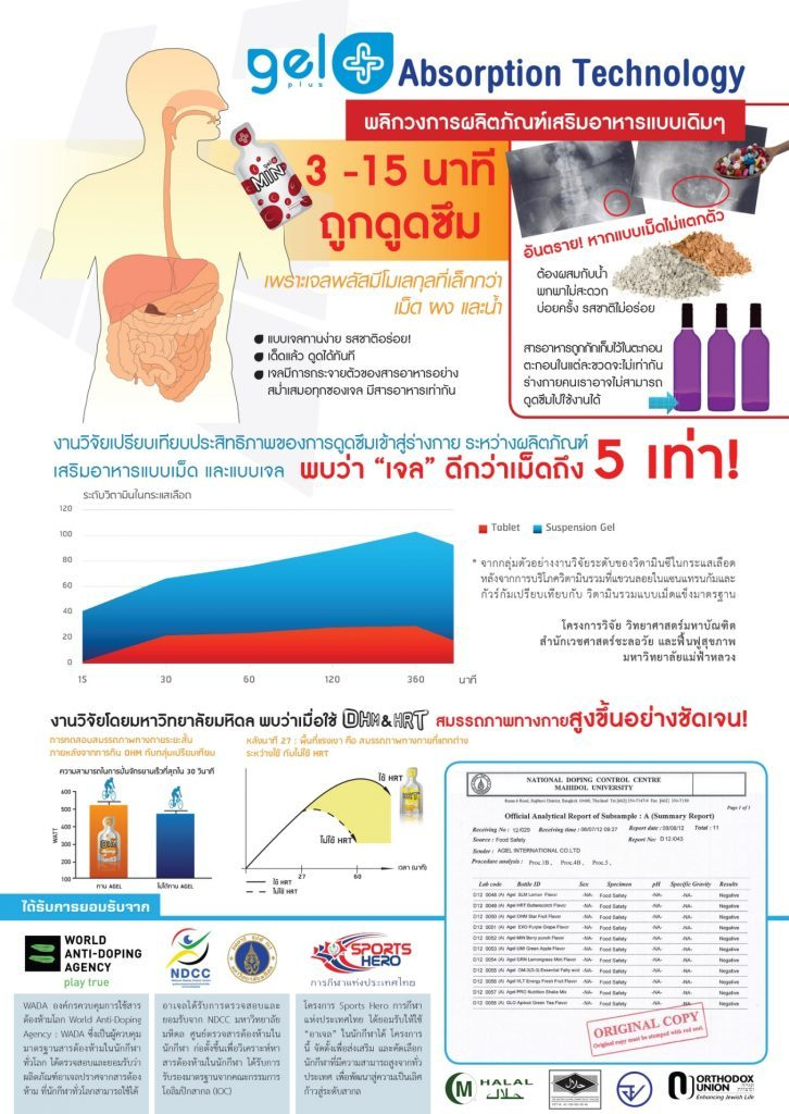Gel Plus Tool_๑๙๐๓๒๑_0045